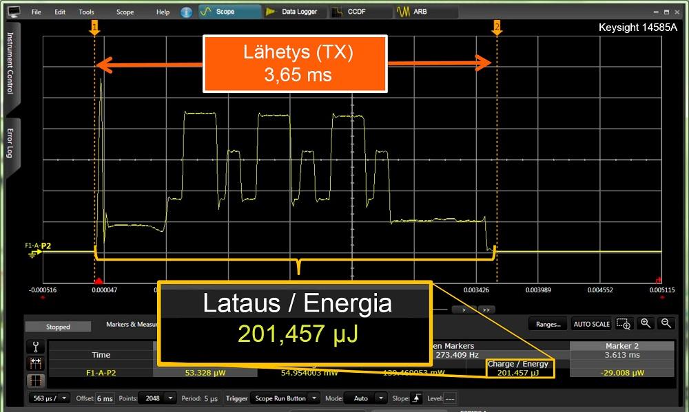 Kuva 5: Keysightin 14585A -sovelluksella voidaan mitata energiaa suoraan jouleina.